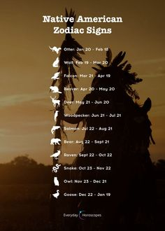 Check What is Your Native American Zodiac Sign! More horoscopes here: Check What is Your Native American Zodiac Sign! More horoscopes here: Zodiac Signs Astrology, Zodiac Star Signs, Zodiac Sign Facts, Astrology Chart, Astrology Numerology, Aries Zodiac, Nov 22 Zodiac, Astrology Signs Compatibility, Zodiac Signs Animals
