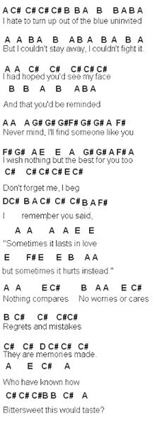 Piano piano chords for someone like you with letters : Pinterest • The world's catalog of ideas