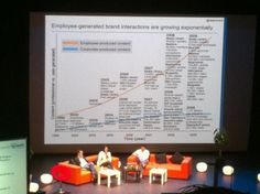 on stage @web2day conference in Nantes 1/06/12 #thesocialbureau