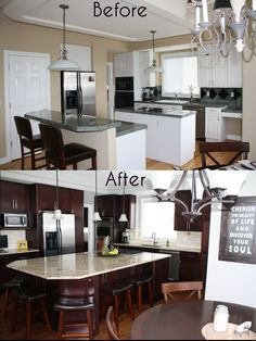 kitchen renovation checklist