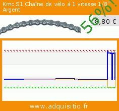 """Kmc S1 Chaîne de vélo à 1 vitesse 1/8"""" Argent (Sport). Réduction de 56%! Prix actuel 8,80 €, l'ancien prix était de 19,87 €. http://www.adquisitio.fr/kmc/s1-cha%C3%AEne-v%C3%A9lo-1-vitesse-0"""