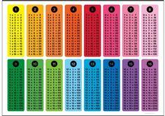 TABUADA de multiplicação para ensino fundamental   Na Internet