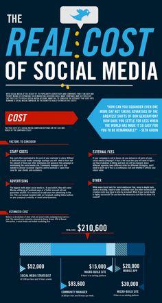 Cuanto cuesta una estrategia de social media Infographics Advertising Universe: May 2011