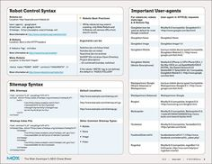 8 Must-have Cheat Sheets for Web Designers: SEO; Bootstrap; Foundation; Type; PS CS6; ILL CS6; jQuery;