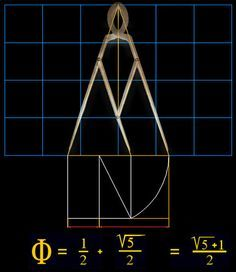 Golden Ratio - The mathematical formula that basically explains everything! Fibonacci Golden Ratio, Fibonacci Spiral, The Golden Mean, Golden Rule, Golden Number, Doodle Drawing, Divine Proportion, Sacred Geometry, Mathematics Geometry