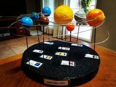 Science ideas for kids solar system best ideas - yara de la lumière solaire Solar System Model Project, Solar System Science Project, Solar System Projects For Kids, Solar System Activities, Solar System Crafts, Space Projects, Science Projects For Kids, School Projects, Science Ideas