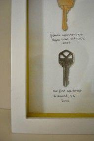 For Previous Home Keys!