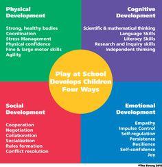 Why we play in Kindergarten!