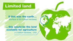 Depiction of arable land for agriculture from www.youthagsummit.com