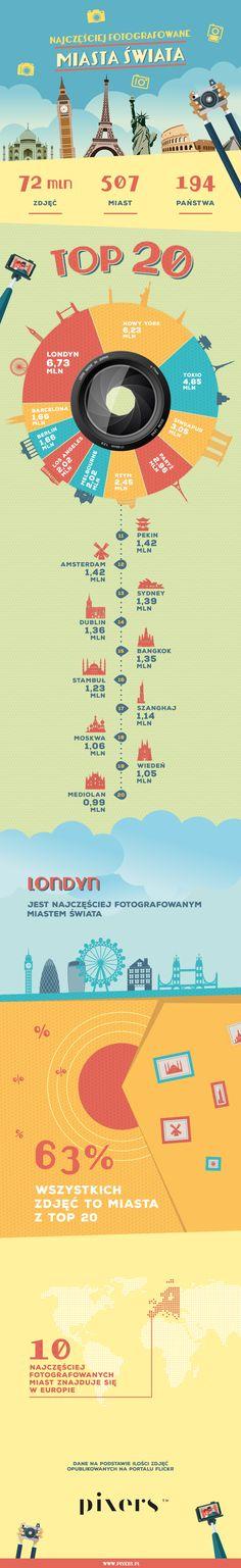 pixers_infografika_miasta_700_pl