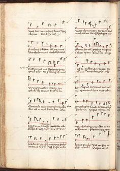 Kolmarer Liederhandschrift Rheinfranken (Speyer?), um 1460 Cgm 4997 Folio 118