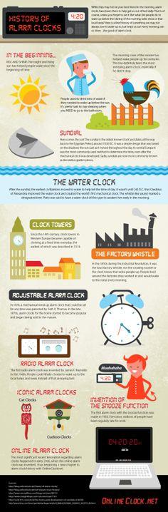 History of Alarm Clocks
