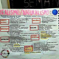 "#LITERATURA #REALISMO #NATURALISMO #machadodeassis #RESUMO <span class=""emoji emoji2764""></span><span class=""emoji emoji2764""></span><span class=""emoji emoji2764""></span> Também já está disponível para ..."