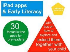 Excellent, expert guidance on how to make iPad time count - iPads & Early Literacy: 50 Fantastic Free Apps for Pre-Readers Early Learning, Kids Learning, Early Childhood Centre, Digital Literacy, Library Programs, Early Literacy, Toddler Preschool, Preschool Ideas, Learning Activities