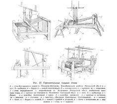 Ткацкие станки и образцы ткачества