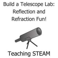 Students experiment creating a basic refracting telescope and a reflecting telescope without a case. This allows them to move the pieces and learn the principles of what is happening inside both types of optical telescopes. Great for reflection & refraction in physics or