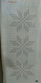 Knitting Patterns, Mosaic, Cross Stitch, Towel Rug, Crochet Carpet, Aqua Color, Christmas Crochet Patterns, Scarf Ideas, Treadmills