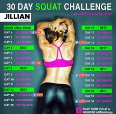 """Gefällt 11.5 Tsd. Mal, 1,162 Kommentare - Jillian Michaels (@jillianmichaels) auf Instagram: """"Alright #fitfam, you guys voted and our next 30 day challenge is... SQUATS! I know, 250 squats by…"""""""