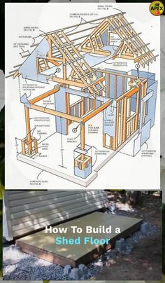 ✅🏠 shed plans! Start building amazing sheds the easier way, with a collection of shed plans! Shed Building Plans, Shed Plans, Building A House, Shed To Tiny House, Tiny House Cabin, Shed Design, Tiny House Design, Log Cabin Sheds, Shed Builders