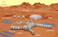 Polish Students Develop 3D Printed Inflatable Home Base for Mars Colony | FILACART BLOG | 3D Printing MegaStore  https://filacart.com/blog/polish-students-develop-3d-printed-inflatable-home-base-for-mars-colony/