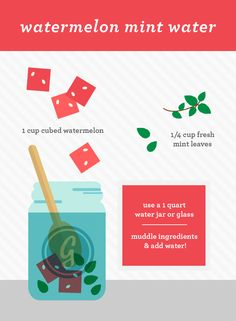 watermelon mint water  |  how to make healthy flavored water  |  the greatist