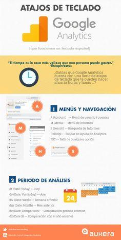 Esta infografía te muestra los atajos de teclado de #GoogleAnalytics de un vistazo. #analiticadigital #analiticaweb #analyticstips http://aukera.es/blog/category/analitica-web/