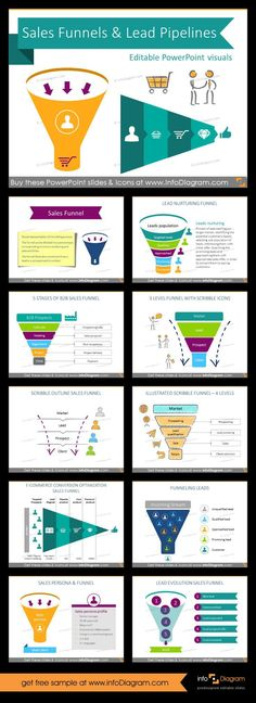 Sales Funnel Diagrams and Pipeline Process Charts Collection of sales funnel diagrams pre-designed for Powerpoint slides. Template with various marketing and sales funnel process diagrams steps of sales funnel lead to client conversion pipelne selling pip Inbound Marketing, Marketing Digital, Sales And Marketing, Internet Marketing, Online Marketing, Content Marketing, Affiliate Marketing, Marketing Tools, Marketing Meme
