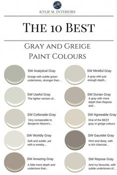 10 Best Gray and Greige Paint Colours by Sherwin Williams Partner post: The 9 Best Benjamin Moore Best Gray Paint Colours Beige? Who wants beige when you can have gray or greige! In the Wild World of… Greige Paint Colors, Bathroom Paint Colors, Kitchen Paint Colors, Paint Colors For Living Room, Paint Colors For Home, Wall Colors, Paint Colours, Bedroom Colors, Neutral Paint