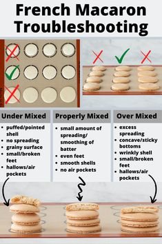 This easy macaron recipe includes a step-by-step tutorial and troubleshooting guide on how to make perfect french macarons, every time! Easy French Macaron Recipe, Easy Macaroons Recipe, French Macaroon Recipes, French Macaroons, French Macaron Filling, French Macarons Recipe Flavors, Macarons Easy, How To Make Macaroons, Japanese Desserts