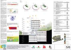 Galeria - Resultado do Concurso Nacional de Arquitetura para a Sede da FATMA - FAPESC / Santa Catarina - SC - 191
