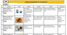 ateliers autonomes MS P1.pdf Childcare, Education, School, Ps, Action, Inspiration, Nursery School, Infancy, Vocabulary