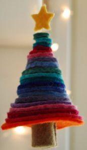 手作りクリスマスツリーオーナメント もっと見る