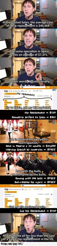 The Cost Of A Hip Replacement In The U.S.