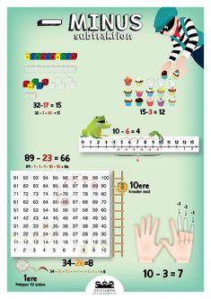 Materiale - Deleskærm Preschool Math, Math Classroom, Kindergarten Math, Teaching Math, Teaching Resources, Math Addition, Addition And Subtraction, Math Stations, Math Centers