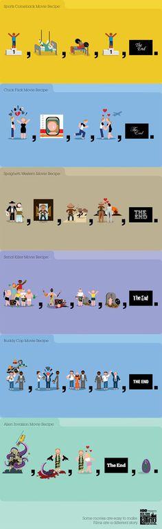 Lesen Sie ein Infografik Illustrating Movie Genre Rezepte - My Career Tips Pins ( Personal ) - Chick Flick Movies, Chick Flicks, Buddy Movie, Movie Tv, Alien Invasion, Making A Movie, Hollywood, College Humor, Design Graphique