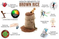 #Health benefits of brown rice