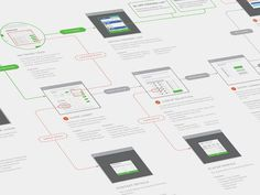 Application User Journey by Michael Pons - Sitemap/User Flow Map Inspiration. The UX Blog podcast is also available on iTunes.
