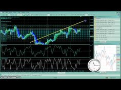 Simple Forex Trading Strategy for USD/JPY - YouTube