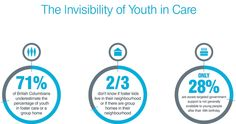 The Invisibility of Youth in Care