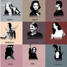 Describing Katniss