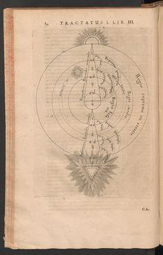 R. Fludd, Utriusque cosmi... historia, Proporzioni macrocosmiche secondo la tetraktis, 1617-21