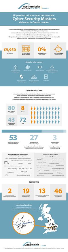 Infographic: MSc Cyber Security Class Profile 2016