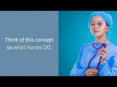 Understanding the Nursing Metaparadigm Nursing Theory, Psychological Well Being, Nursing School Tips, Why People, School Hacks, Psychology, Breast, Pocket, Top