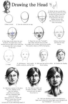 Drawing the head by troxell.deviantart.com on @deviantART