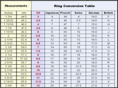 Mm to ring size usa ring size guide us ring sizing in millimetres the ring size chart how to find the right ring size greentooth Gallery