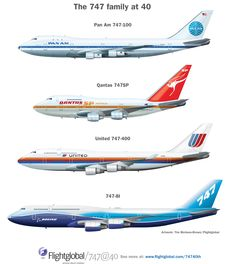 Travel machines - the Boeing 747 family