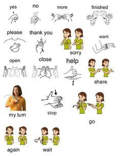 American Sign Language Intro Sheet Start using thise easy stategies to teach your baby some simple sign language skills and finally understand what goo-goo gah-gah really means. Baby Sign Language Chart, Sign Language For Toddlers, Simple Sign Language, Sign Language Phrases, Sign Language Alphabet, Sign Language Interpreter, British Sign Language, Speech And Language, Thank You Sign Language