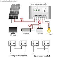 100W 200W 300W 400W 500W 1KW Elfeland Semi Flexible Mono A-Class Solar Panel