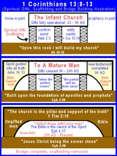 Pin by joanna mondragon on lessons from the bible pinterest from yiye avila negle Choice Image