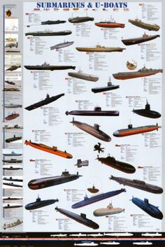 A great poster of famous Submarines and U-boats from naval military history! Includes a timeline of submarine evolution. Check out the rest of our amazing sel Naval History, Military History, Military Weapons, Military Aircraft, Ww2 Weapons, Us Navy, German Submarines, Navy Ships, Military Equipment